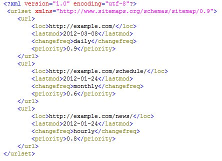 ace digitech blog ya website ke liye google sitemap kaise banaye Bookmark Examples xml sitemap example